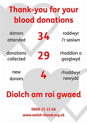 A Thank You Message From The Welsh Blood Service